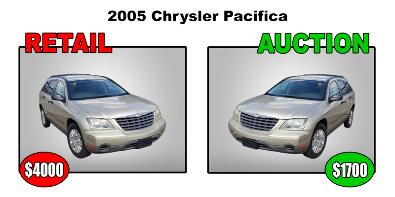 How To Buy A Car At Auction In Indiana